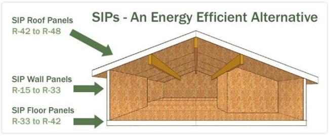 Сейфити сбс-3 хпп гидроизоляция
