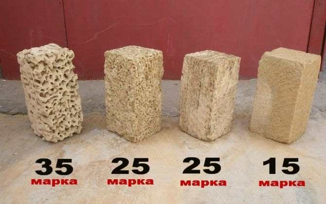 Строительство домов из ракушечника – раушки в Крыму и Севастополе или как правильно построить капитальный каменный дом из ракушняк